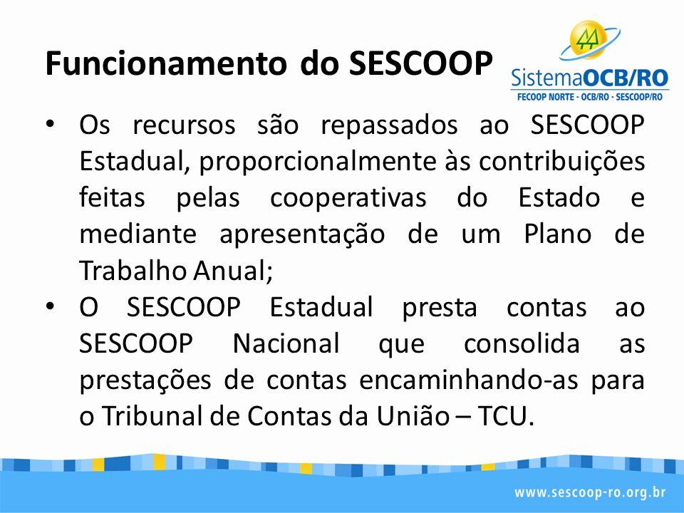 Funcionamento do SESCOOP Os recursos são repassados ao SESCOOP Estadual, proporcionalmente às contribuições feitas pelas cooperativas do Estado e mediante apresentação de um Plano de Trabalho Anual; O SESCOOP Estadual presta contas ao SESCOOP Nacional que consolida as prestações de contas encaminhando-as para o Tribunal de Contas da União – TCU.