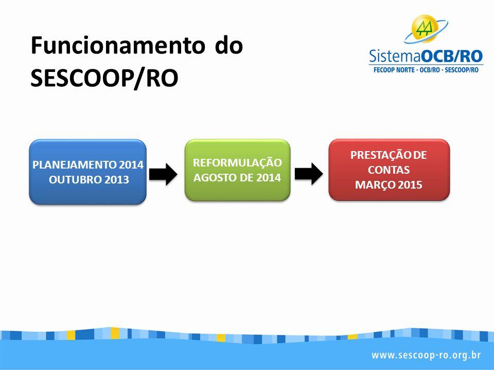 Funcionamento do SESCOOP/RO PLANEJAMENTO 2014 OUTUBRO 2013 REFORMULAÇÃO AGOSTO DE 2014 REFORMULAÇÃO AGOSTO DE 2014 PRESTAÇÃO DE CONTAS MARÇO 2015 PRES