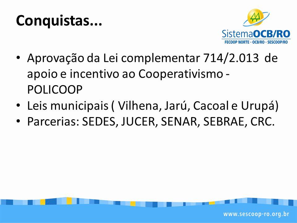 Conquistas... Aprovação da Lei complementar 714/2.013 de apoio e incentivo ao Cooperativismo - POLICOOP Leis municipais ( Vilhena, Jarú, Cacoal e Urup