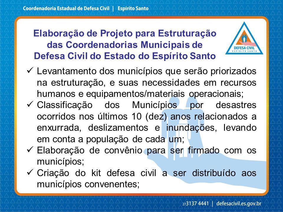 Elaboração de Projeto para Estruturação das Coordenadorias Municipais de Defesa Civil do Estado do Espírito Santo Levantamento dos municípios que serã