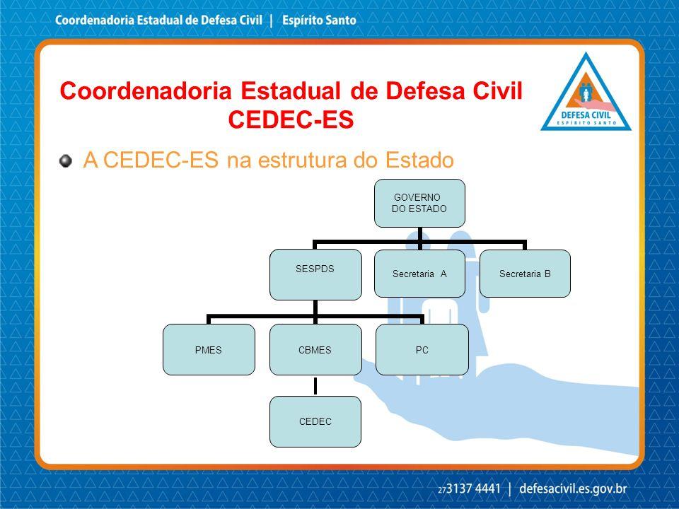 Coordenadoria Estadual de Defesa Civil CEDEC-ES A CEDEC-ES na estrutura do Estado GOVERNO DO ESTADO SESPDSSecretaria ASecretaria B SESPDS PMESCBMESPC