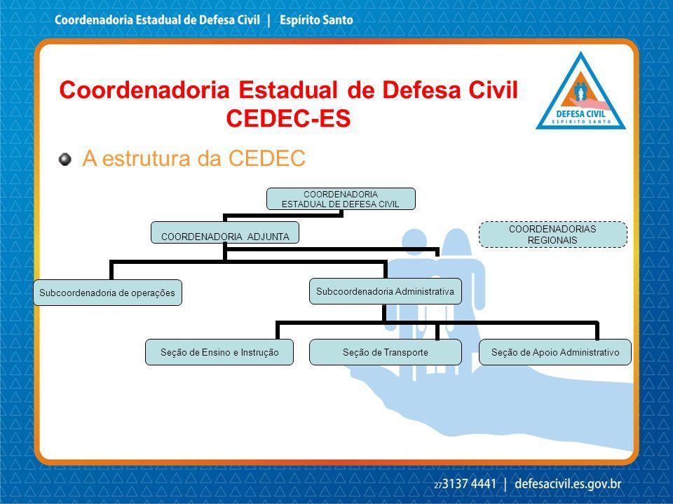 Coordenadoria Estadual de Defesa Civil CEDEC-ES A estrutura da CEDEC COORDENADORIAS REGIONAIS Seção de Ensino e InstruçãoSeção de TransporteSeção de A