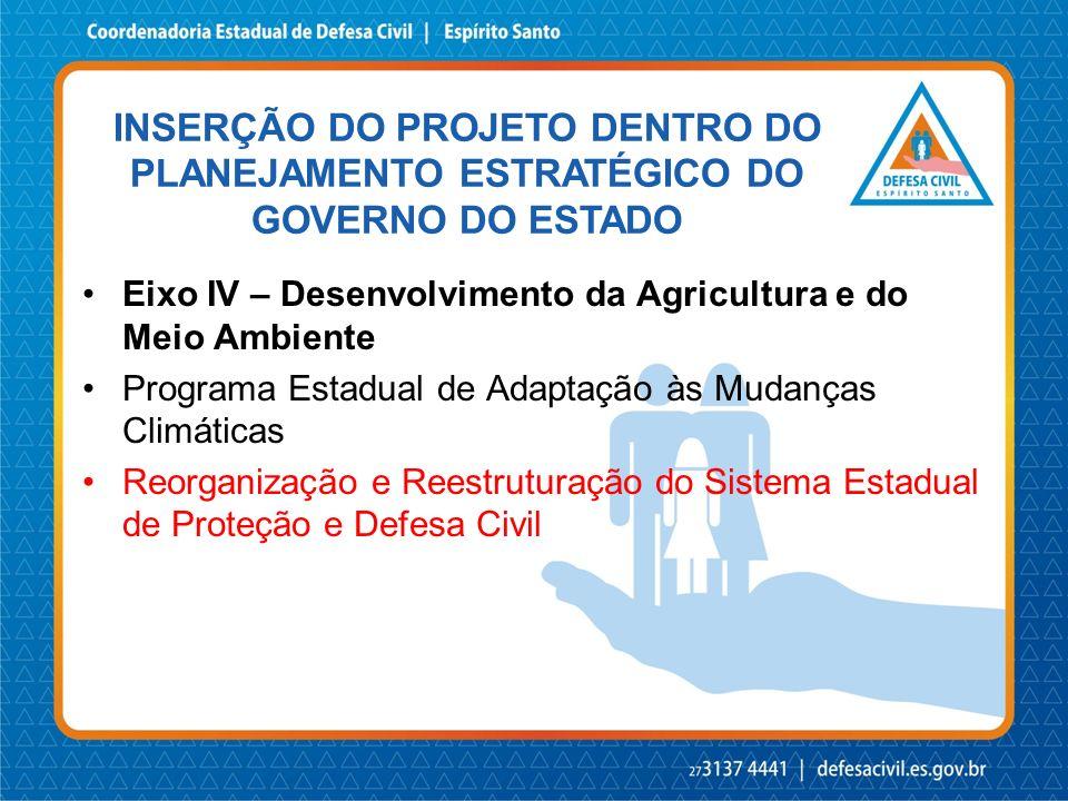 Eixo IV – Desenvolvimento da Agricultura e do Meio Ambiente Programa Estadual de Adaptação às Mudanças Climáticas Reorganização e Reestruturação do Si