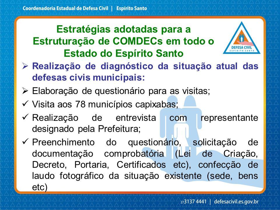 Realização de diagnóstico da situação atual das defesas civis municipais: Elaboração de questionário para as visitas; Visita aos 78 municípios capixab