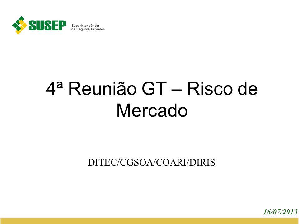 4ª Reunião GT – Risco de Mercado DITEC/CGSOA/COARI/DIRIS 16/07/2013