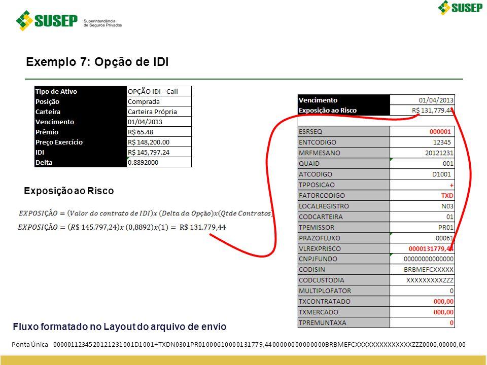 Exemplo 7: Opção de IDI Exposição ao Risco Fluxo formatado no Layout do arquivo de envio Ponta Única0000011234520121231001D1001+TXDN0301PR010006100001