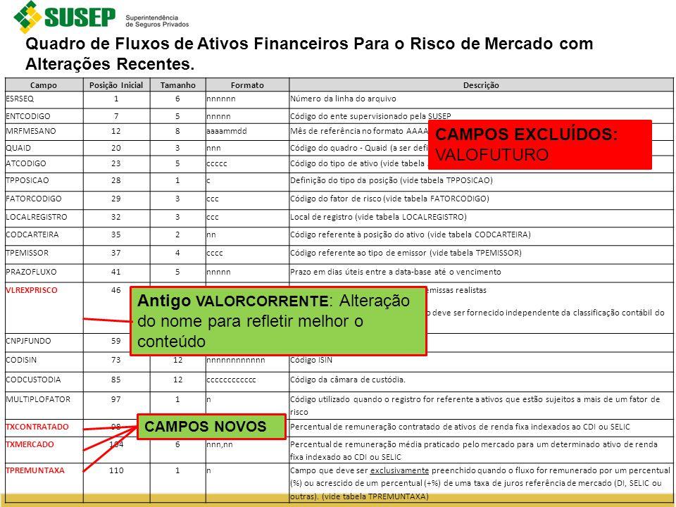 ValorDescrição 1Quando o fluxo for remunerado a um % de um a taxa de juros referência de mercado.