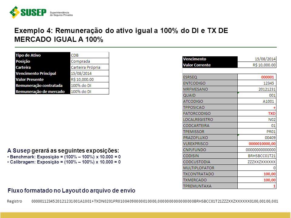 Exemplo 4: Remuneração do ativo igual a 100% do DI e TX DE MERCADO IGUAL A 100% Fluxo formatado no Layout do arquivo de envio Registro0000011234520121