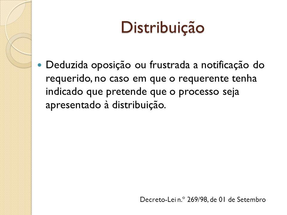 Decreto-Lei n.º 269/98, de 01 de Setembro Deduzida oposição ou frustrada a notificação do requerido, no caso em que o requerente tenha indicado que pretende que o processo seja apresentado à distribuição.