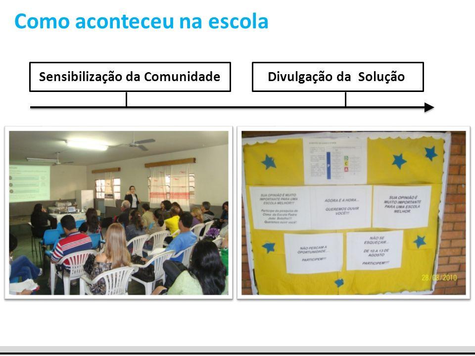 Como aconteceu na escola Sensibilização da ComunidadeDivulgação da Solução