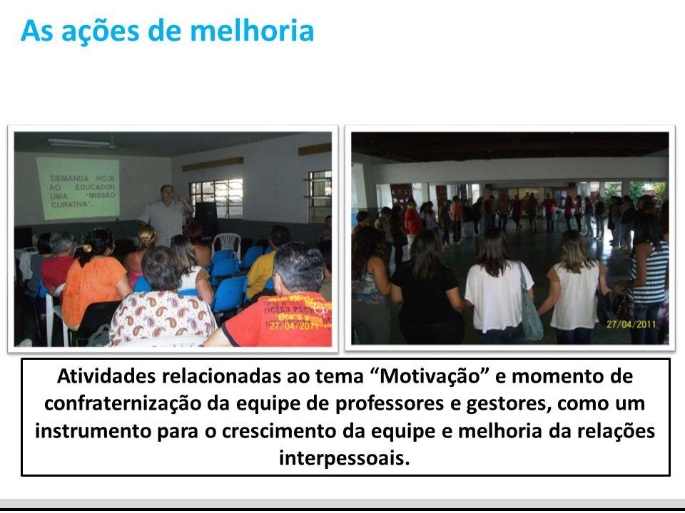 As ações de melhoria Atividades relacionadas ao tema Motivação e momento de confraternização da equipe de professores e gestores, como um instrumento