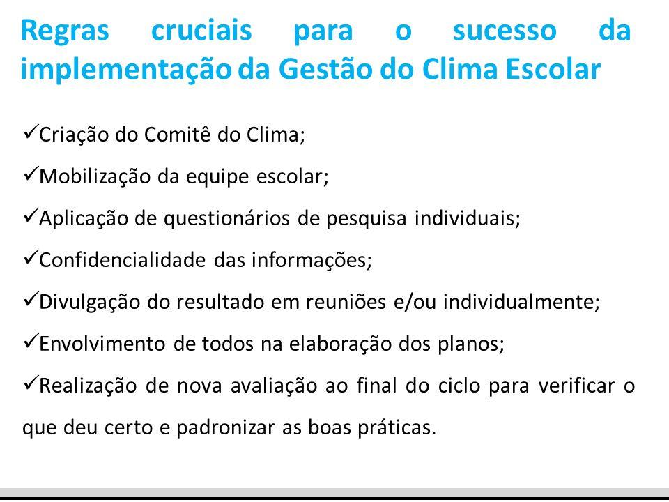 Regras cruciais para o sucesso da implementação da Gestão do Clima Escolar Criação do Comitê do Clima; Mobilização da equipe escolar; Aplicação de que