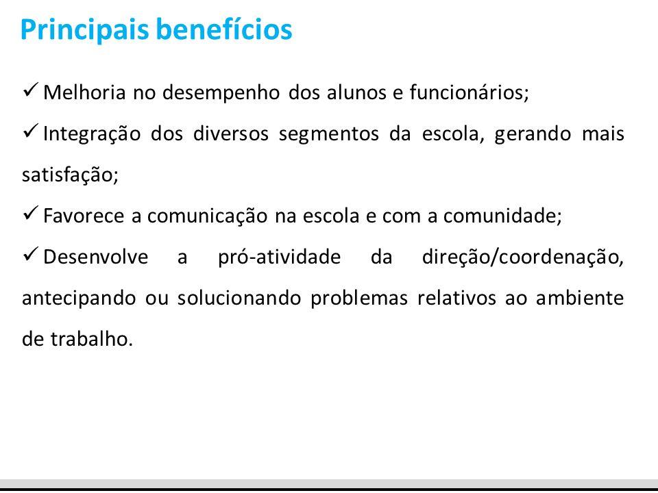Principais benefícios Melhoria no desempenho dos alunos e funcionários; Integração dos diversos segmentos da escola, gerando mais satisfação; Favorece