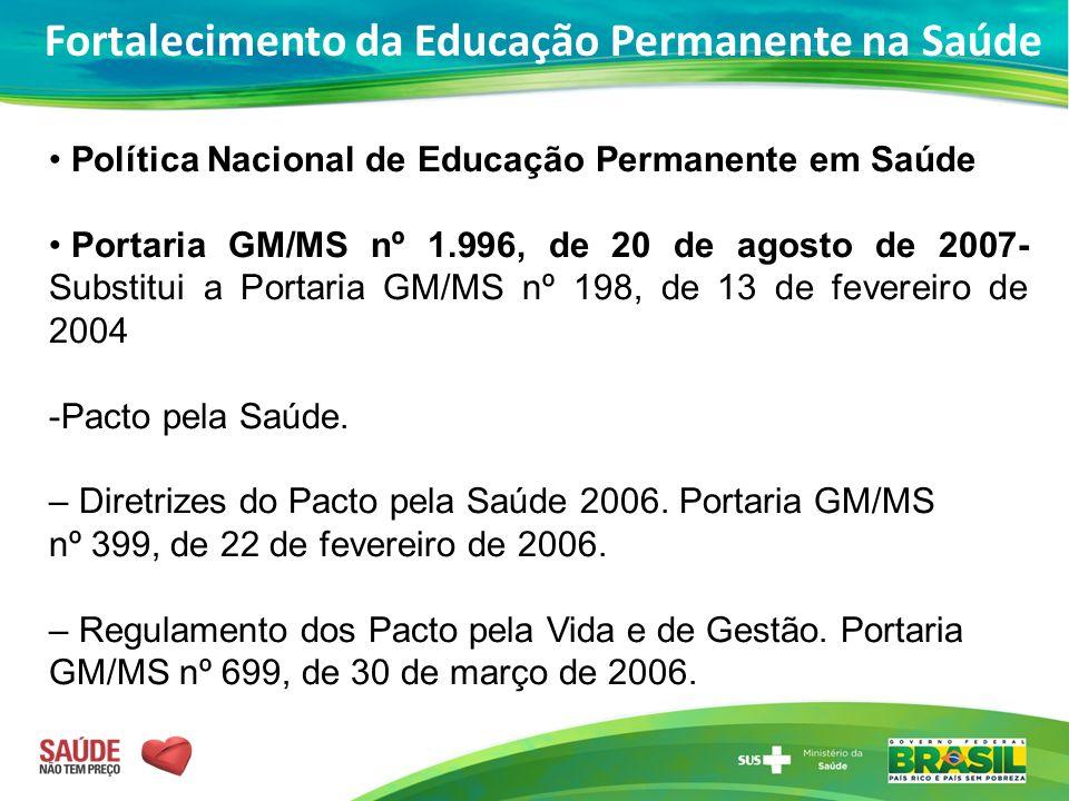 Fortalecimento da Educação Permanente na Saúde Política Nacional de Educação Permanente em Saúde Portaria GM/MS nº 1.996, de 20 de agosto de 2007- Sub