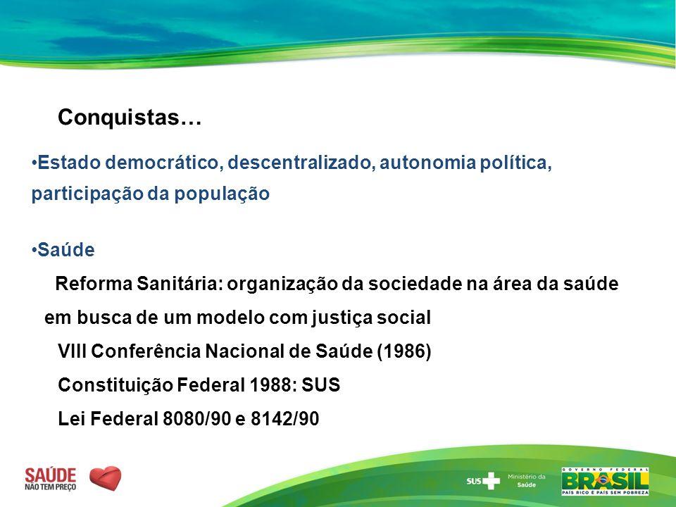 Conquistas… Estado democrático, descentralizado, autonomia política, participação da população Saúde Reforma Sanitária: organização da sociedade na ár