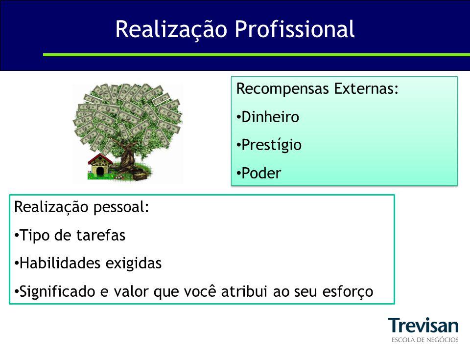 Realização Profissional Recompensas Externas: Dinheiro Prestígio Poder Recompensas Externas: Dinheiro Prestígio Poder Realização pessoal: Tipo de tare