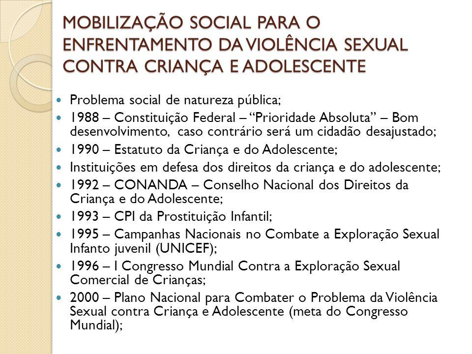 MOBILIZAÇÃO SOCIAL PARA O ENFRENTAMENTO DA VIOLÊNCIA SEXUAL CONTRA CRIANÇA E ADOLESCENTE Problema social de natureza pública; 1988 – Constituição Fede