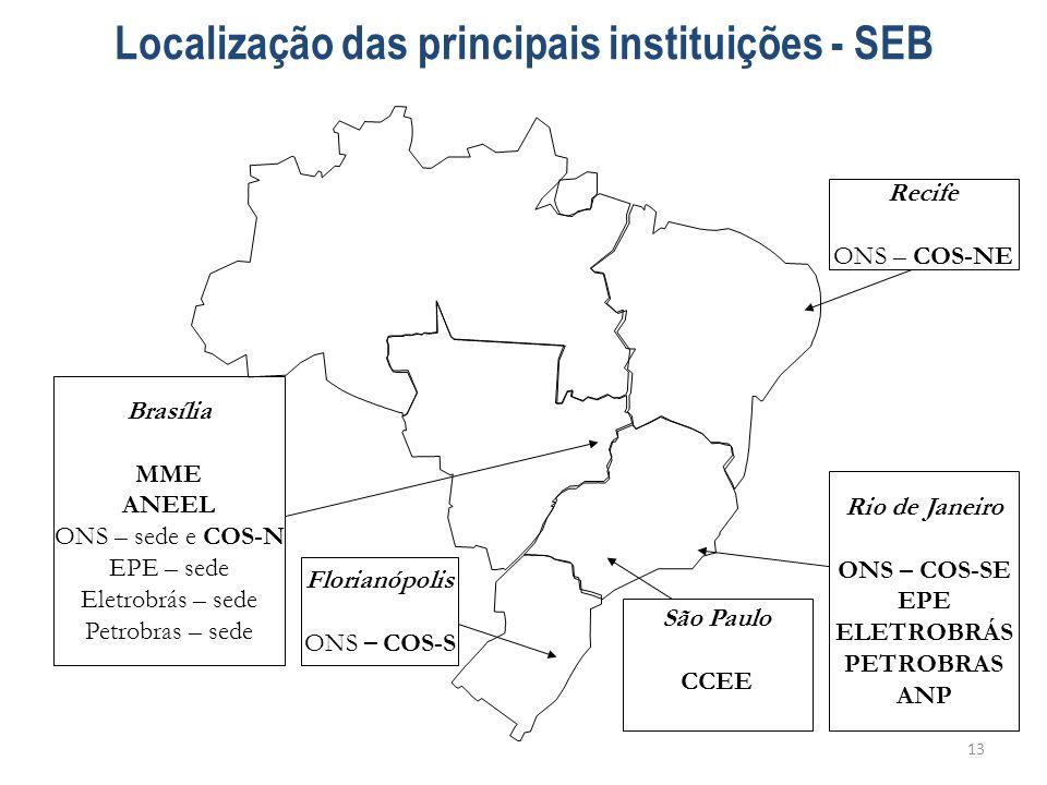 Universidade Estadual do Oeste do Paraná Introdução aos Sistemas de Energia Elétrica Foz do Iguaçu - 2010 14 Intercâmbios de energia