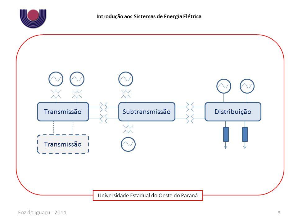 Universidade Estadual do Oeste do Paraná Introdução aos Sistemas de Energia Elétrica Foz do Iguaçu - 2011 4 De onde vem a energia elétrica?