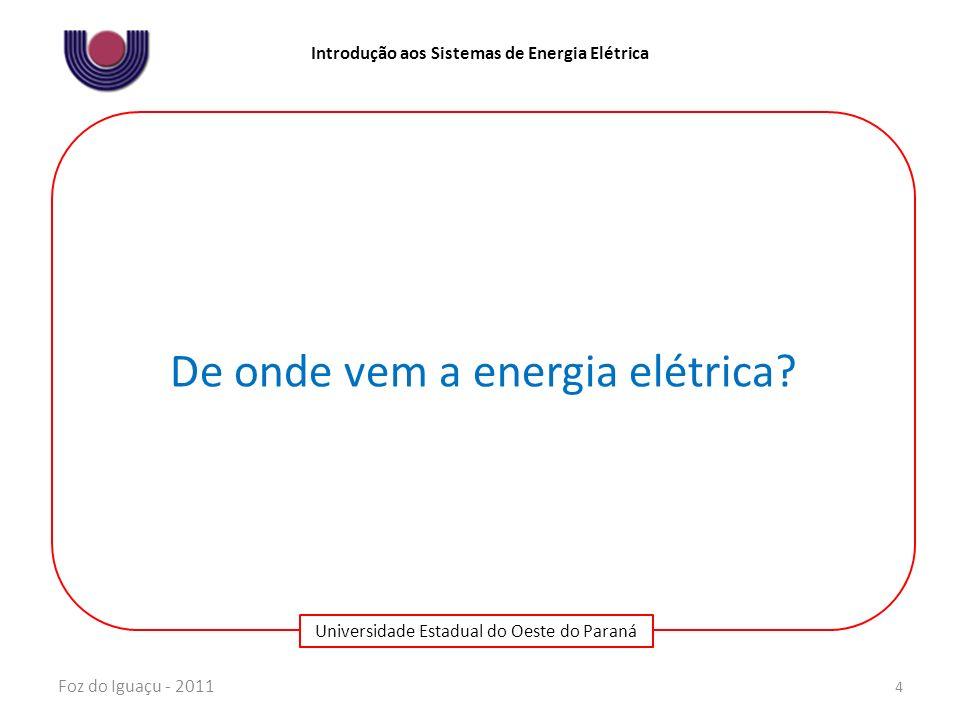 Universidade Estadual do Oeste do Paraná Introdução aos Sistemas de Energia Elétrica Foz do Iguaçu - 2011 5 10 -3 segundos: transitório eletromagnético 10 -1 segundos: transitório eletromecânico 1 segundo: atuação do regulador de velocidade 10 1 a 10 2 segundos: controle de carga-frequência- intercâmbio 10 4 segundos: redespacho econômico/seguro 1 semana ou 1 mês: planejamento da operação do sistema 5 a 20 anos: planejamento da expansão do sistema