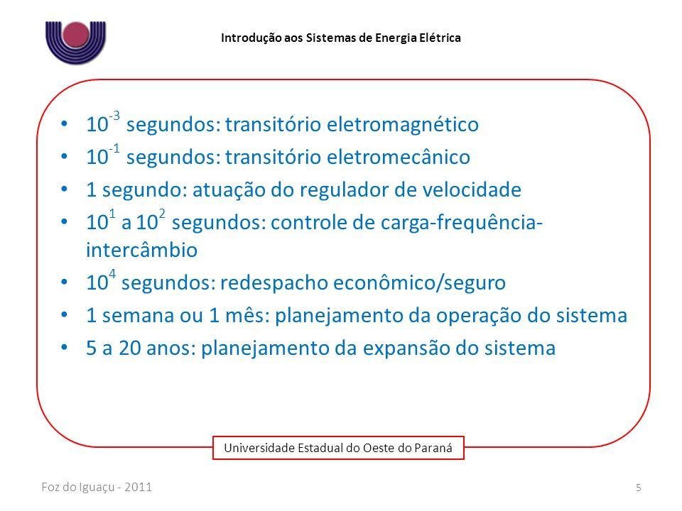 Universidade Estadual do Oeste do Paraná Introdução aos Sistemas de Energia Elétrica Foz do Iguaçu - 2011 6 Estrutura Institucional da Indústria de Energia Elétrica no Brasil