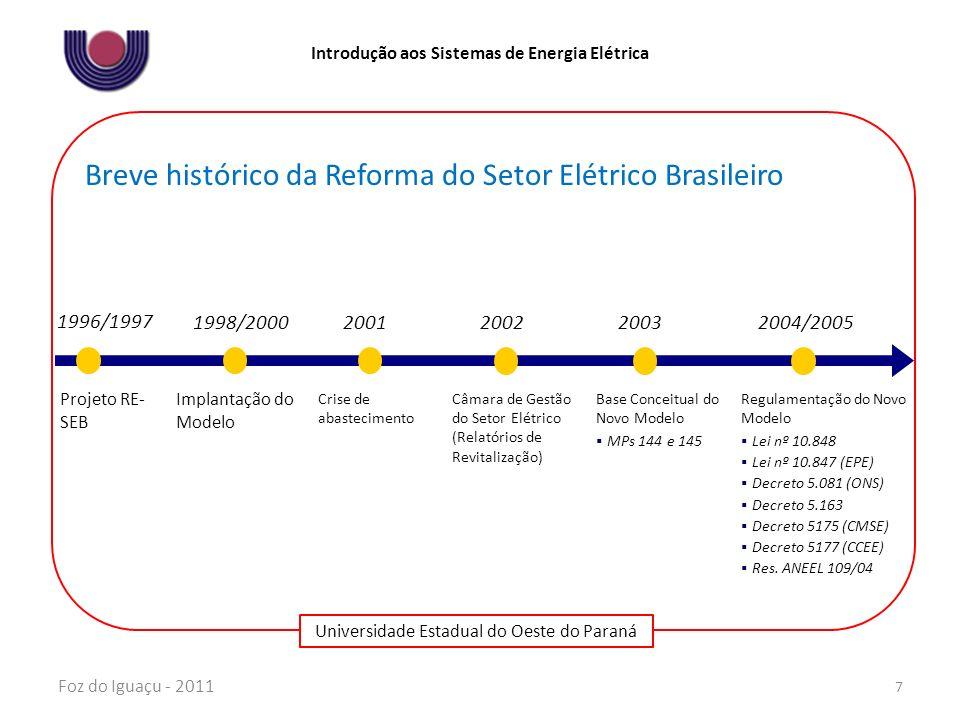 Universidade Estadual do Oeste do Paraná Introdução aos Sistemas de Energia Elétrica Foz do Iguaçu - 2011 8 Vendedores Geradores de Serviço Público, Produtores Independentes, Comercializadores e Autoprodutores Ambiente de Contratação Regulada (ACR) Distribuidores (Consumidores Cativos) Ambiente de Contratação Livre (ACL) Consumidores Livres, Comercializadores Contratos resultantes de leilões Contratos livremente negociados