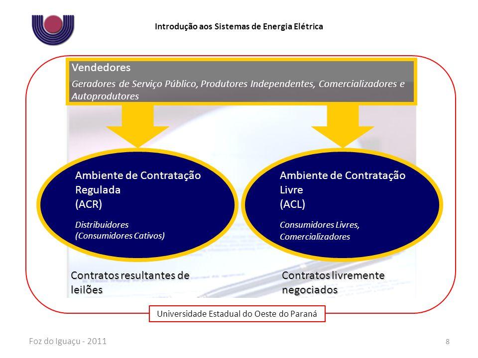 9 Políticas Regulação e Fiscalização Agentes de Mercado Agentes Institucionais Organização Institucional do Setor Elétrico Decisão sobre prioridades/destinação de recursos, Estabelecimento de fundamentos/regras gerais.