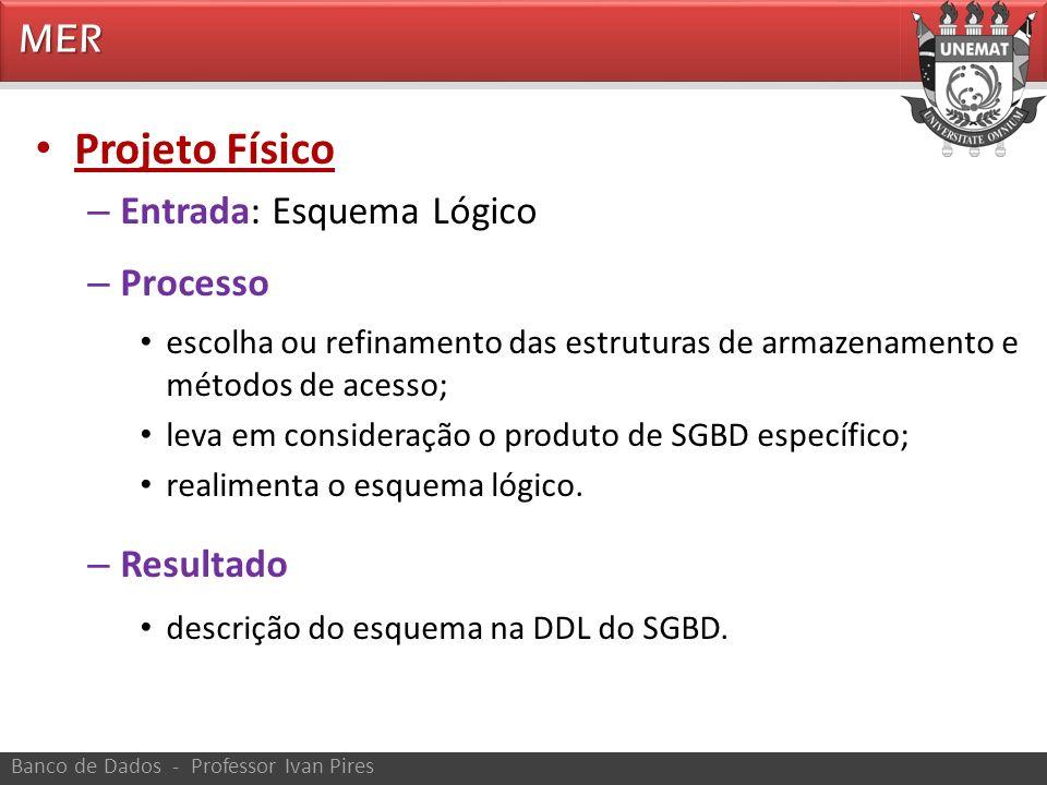 MER Banco de Dados - Professor Ivan Pires Projeto Físico – Entrada: Esquema Lógico – Processo escolha ou refinamento das estruturas de armazenamento e