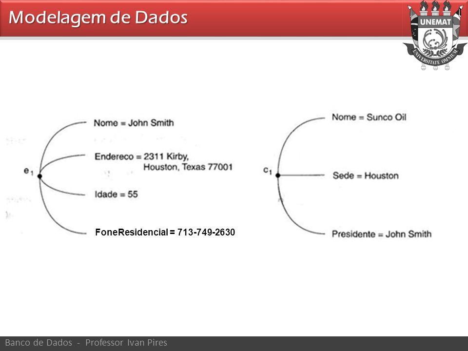 Modelagem de Dados Banco de Dados - Professor Ivan Pires FoneResidencial = 713-749-2630