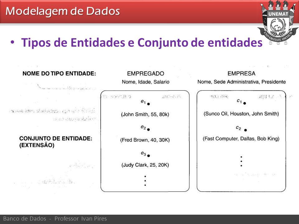 Modelagem de Dados Banco de Dados - Professor Ivan Pires Tipos de Entidades e Conjunto de entidades