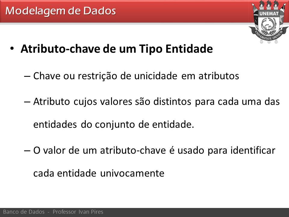 Modelagem de Dados Banco de Dados - Professor Ivan Pires Atributo-chave de um Tipo Entidade – Chave ou restrição de unicidade em atributos – Atributo