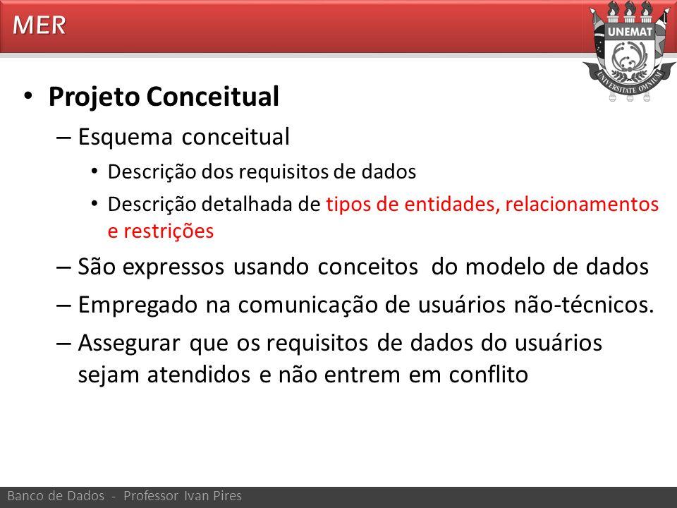 MER Banco de Dados - Professor Ivan Pires Projeto Conceitual – Esquema conceitual Descrição dos requisitos de dados Descrição detalhada de tipos de en