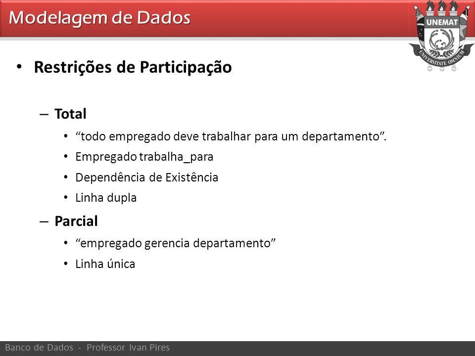 Modelagem de Dados Banco de Dados - Professor Ivan Pires Restrições de Participação – Total todo empregado deve trabalhar para um departamento. Empreg