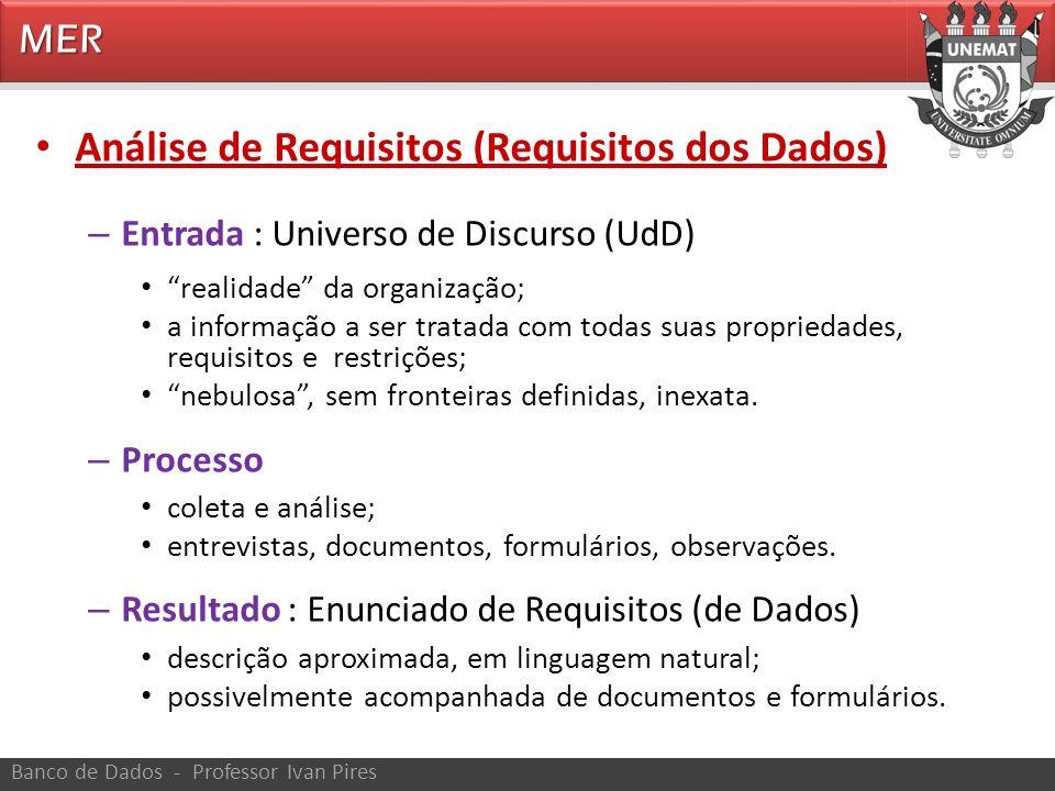 Análise de Requisitos (Requisitos dos Dados) – Entrada : Universo de Discurso (UdD) realidade da organização; a informação a ser tratada com todas sua