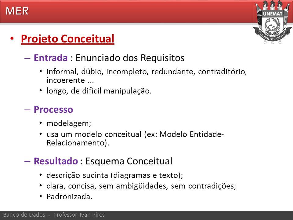 MER Projeto Conceitual – Entrada : Enunciado dos Requisitos informal, dúbio, incompleto, redundante, contraditório, incoerente... longo, de difícil ma