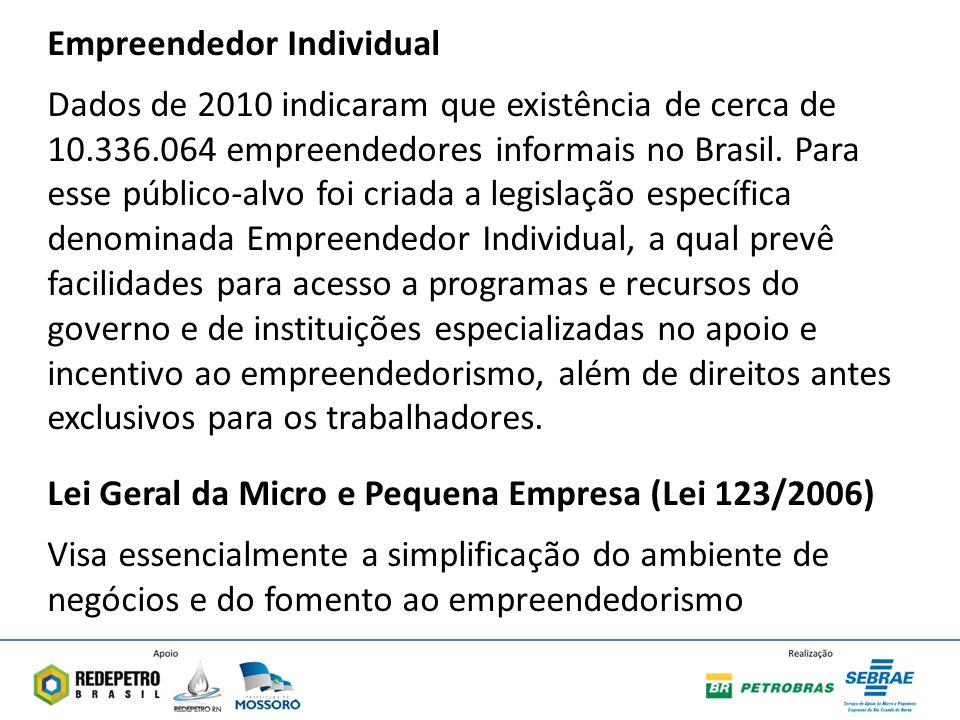 Empreendedor Individual Dados de 2010 indicaram que existência de cerca de 10.336.064 empreendedores informais no Brasil.