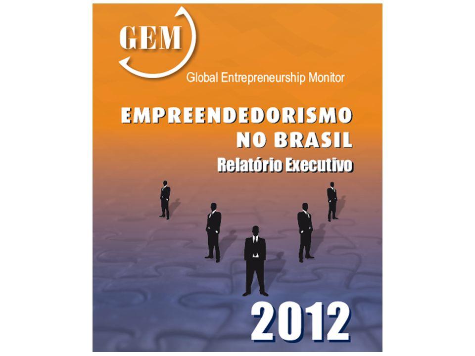 Empreendedorismo segundo o GEM O GEM define empreendedorismo como qualquer tentativa de criação de um novo negócio ou novo empreendimento, como, por exemplo, uma atividade autônoma, uma nova empresa ou a expansão de um empreendimento existente, por um indivíduo, grupos de indivíduos, ou por empresas já estabelecidas.