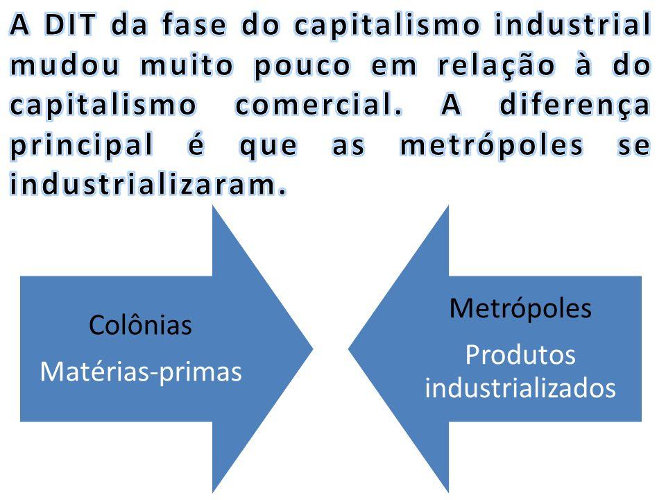 Colônias Matérias-primas Metrópoles Produtos industrializados