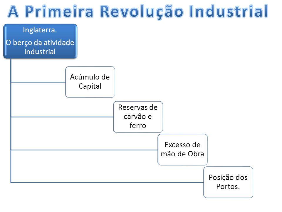 Inglaterra. O berço da atividade industrial Acúmulo de Capital Reservas de carvão e ferro Excesso de mão de Obra Posição dos Portos.