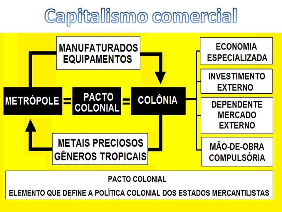 Pontos fundamentais da política mercantilista 1.
