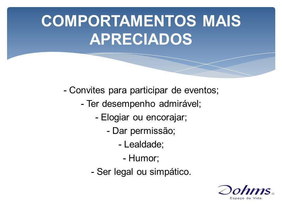 - Convites para participar de eventos; - Ter desempenho admirável; - Elogiar ou encorajar; - Dar permissão; - Lealdade; - Humor; - Ser legal ou simpático.