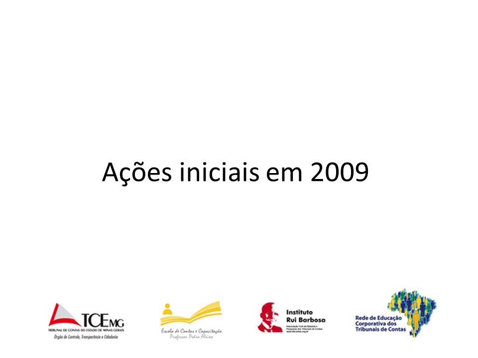 Ações iniciais em 2009