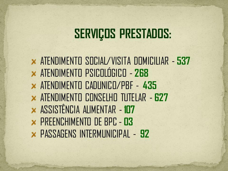 SERVIÇOS PRESTADOS: ATENDIMENTO SOCIAL/VISITA DOMICILIAR - 537 ATENDIMENTO PSICOLÓGICO - 268 ATENDIMENTO CADUNICO/PBF - 435 ATENDIMENTO CONSELHO TUTEL