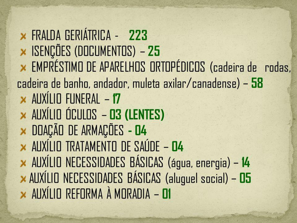 FRALDA GERIÁTRICA - 223 ISENÇÕES (DOCUMENTOS) – 25 EMPRÉSTIMO DE APARELHOS ORTOPÉDICOS (cadeira de rodas, cadeira de banho, andador, muleta axilar/can
