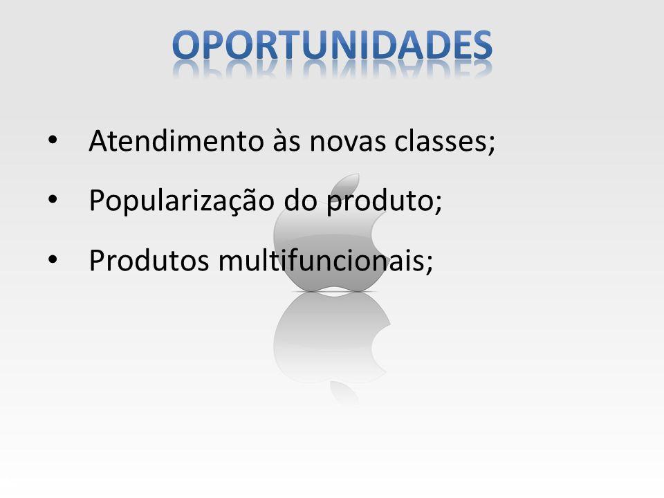 Atendimento às novas classes; Popularização do produto; Produtos multifuncionais;