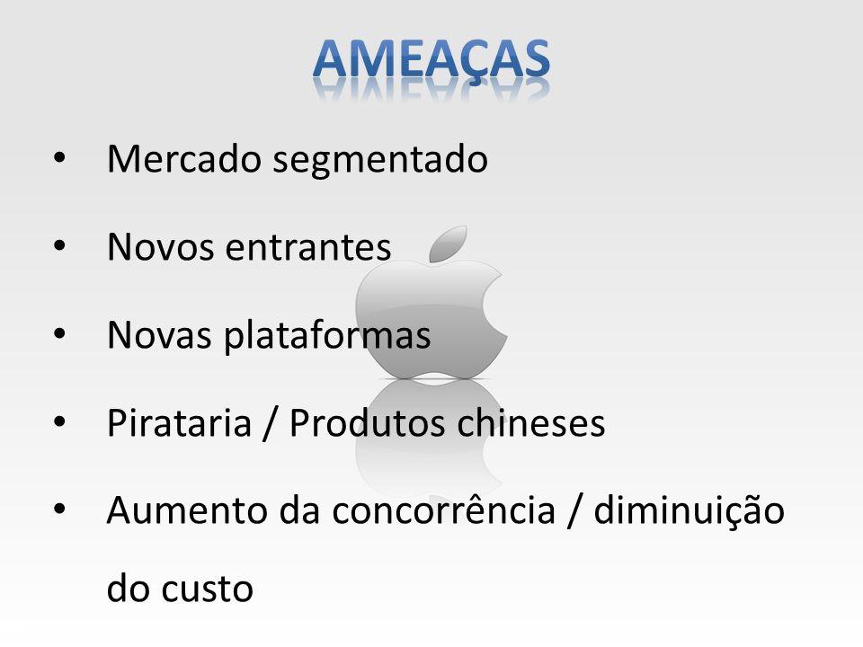 Mercado segmentado Novos entrantes Novas plataformas Pirataria / Produtos chineses Aumento da concorrência / diminuição do custo