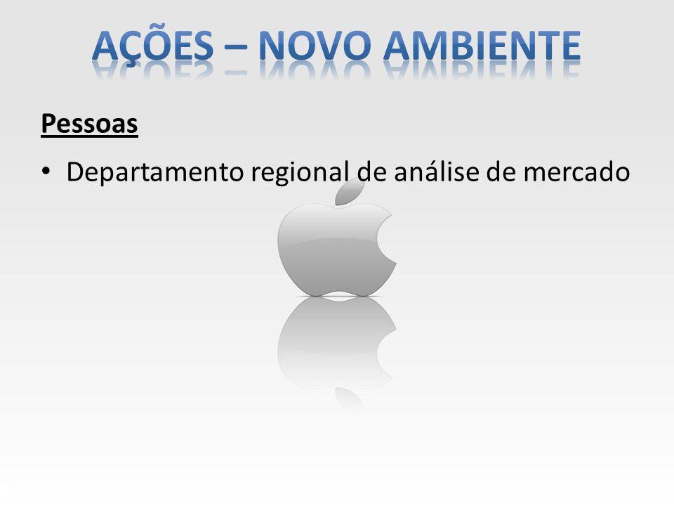 Pessoas Departamento regional de análise de mercado