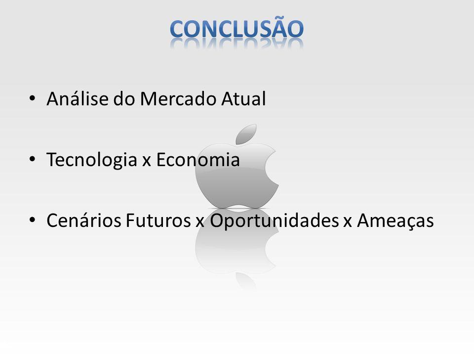 Análise do Mercado Atual Tecnologia x Economia Cenários Futuros x Oportunidades x Ameaças