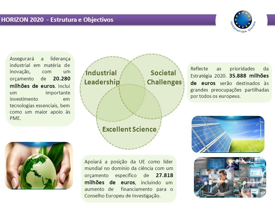 HORIZON 2020 - Estrutura e Objectivos Industrial Leadership Excellent Science Societal Challenges Reflecte as prioridades da Estratégia 2020.