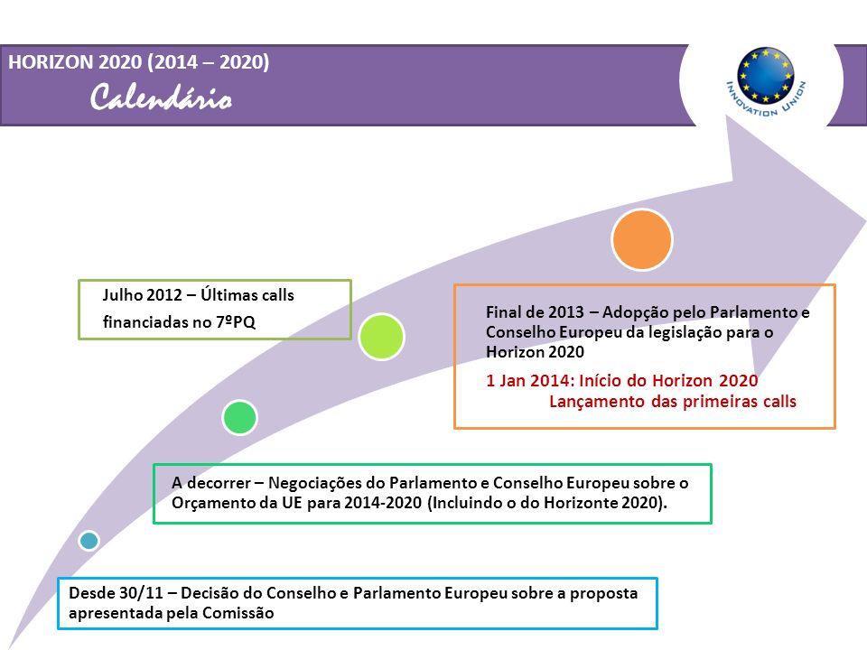 HORIZON 2020 (2014 – 2020) Calendário Desde 30/11 – Decisão do Conselho e Parlamento Europeu sobre a proposta apresentada pela Comissão A decorrer – N